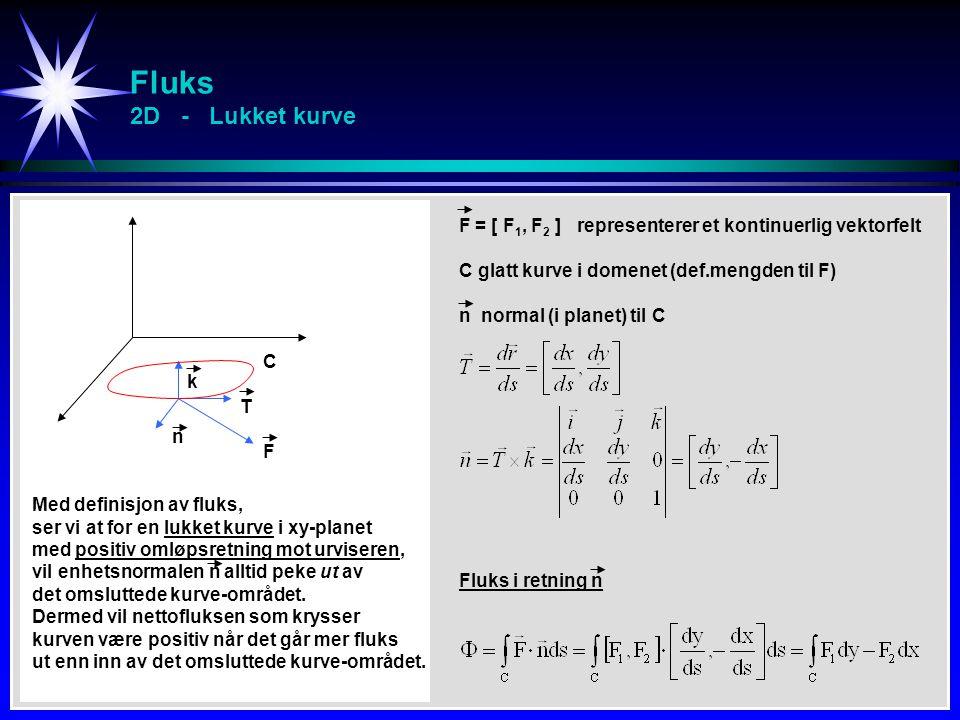 Fluks 2D - Lukket kurve F = [ F1, F2 ] representerer et kontinuerlig vektorfelt. C glatt kurve i domenet (def.mengden til F)